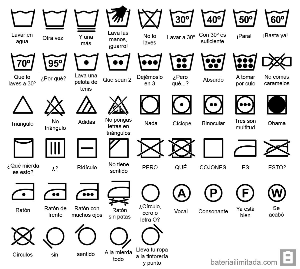 Símbolos para el lavado de la ropa y su significado
