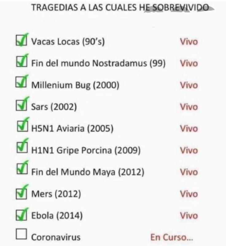 Lista de cosas que te podían haber matado Coronavirus